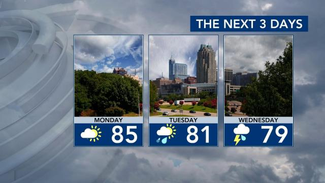 High temperatures for the next 3 days