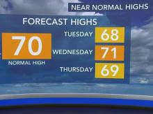Windy, cool weather with temps in the 60s