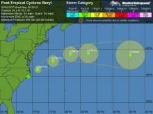 Beryl Tracking - 5 Day