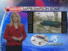 Animation: Saffir-Simpson Scale