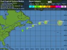 Bertha Tracking