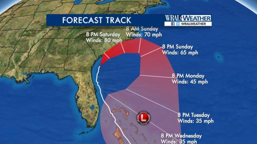 The forecast track for Hurricane Matthew as of 11 p.m. on Oct. 7, 2016.
