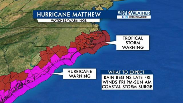 Hurricane watches, warnings for Matthew