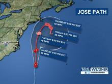 Tropical Storm Jose forecast track