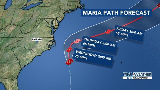 Hurricane Maria forecast track