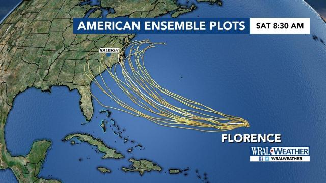 Possible paths of Florence as of Sept. 8