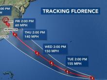 Florence path 5 pm Monday