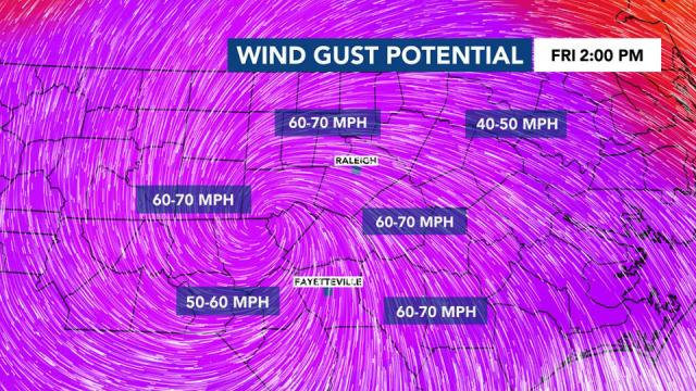 Wind gust potential