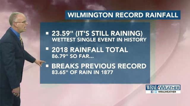 Hurricane Florence Wilmington records