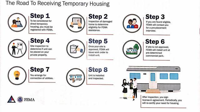 How to get FEMA housing