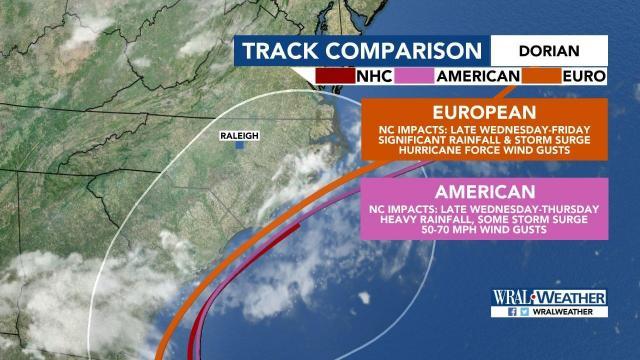Hurricane Dorian Maintains Category 4 Status Potential Path Toward Nc Wral Com