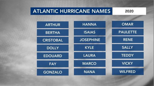 List: Names for 2020 Atlantic hurricane season