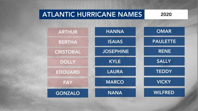 2020 Atlantic Hurricane update as of July 15, 2020