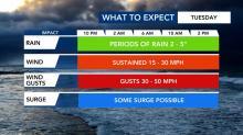 IMAGES: Coastal residents, visitors soak up sun, brace for storm