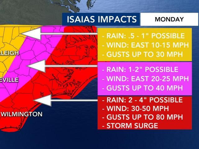 Isaias impacts across North Carolina