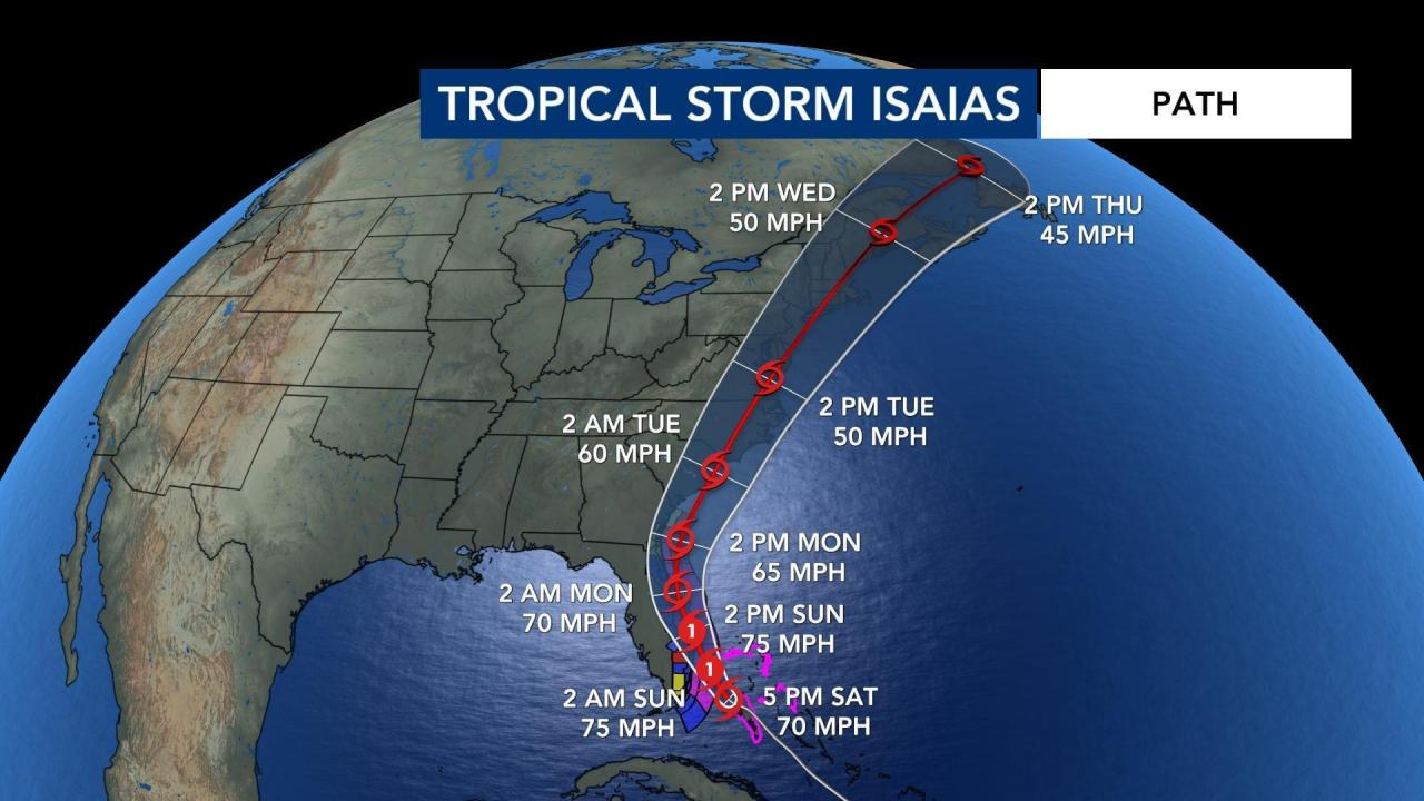 Tropical Storm Isaias Expected To Become Hurricane Before Reaching Florida Wral Com