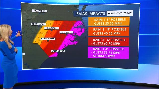 Wind and storm surge impact on NC Tuesday