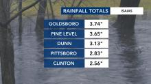 IMAGES: Images: Hurricane Isaias rainfall totals, wind speeds across North Carolina