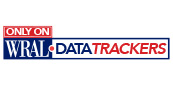 WRAL Data Trackers