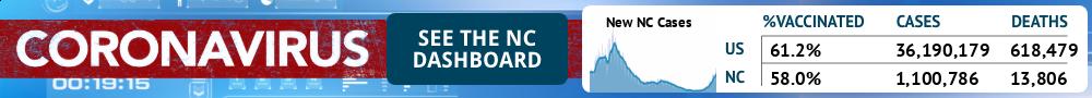 Coronavirus News North Carolina